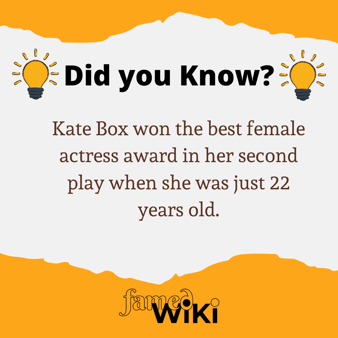 Kate Box Facts